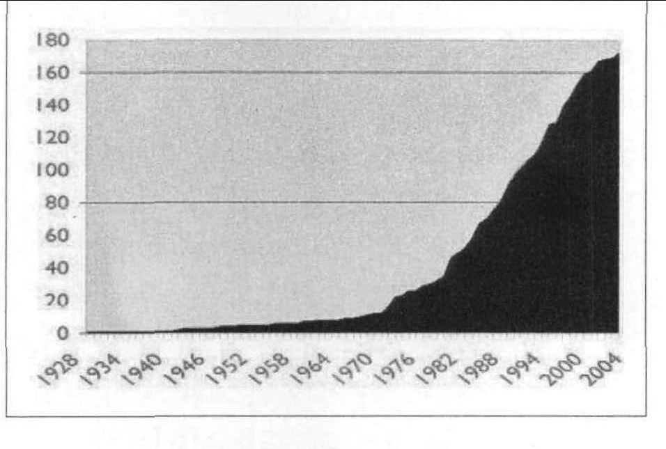 表1美国华德福学校的数量发展(1928一2004〕